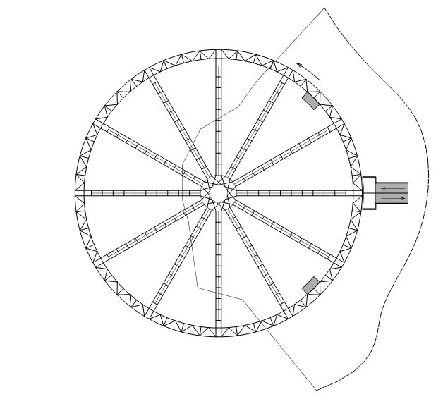 martynov wheel